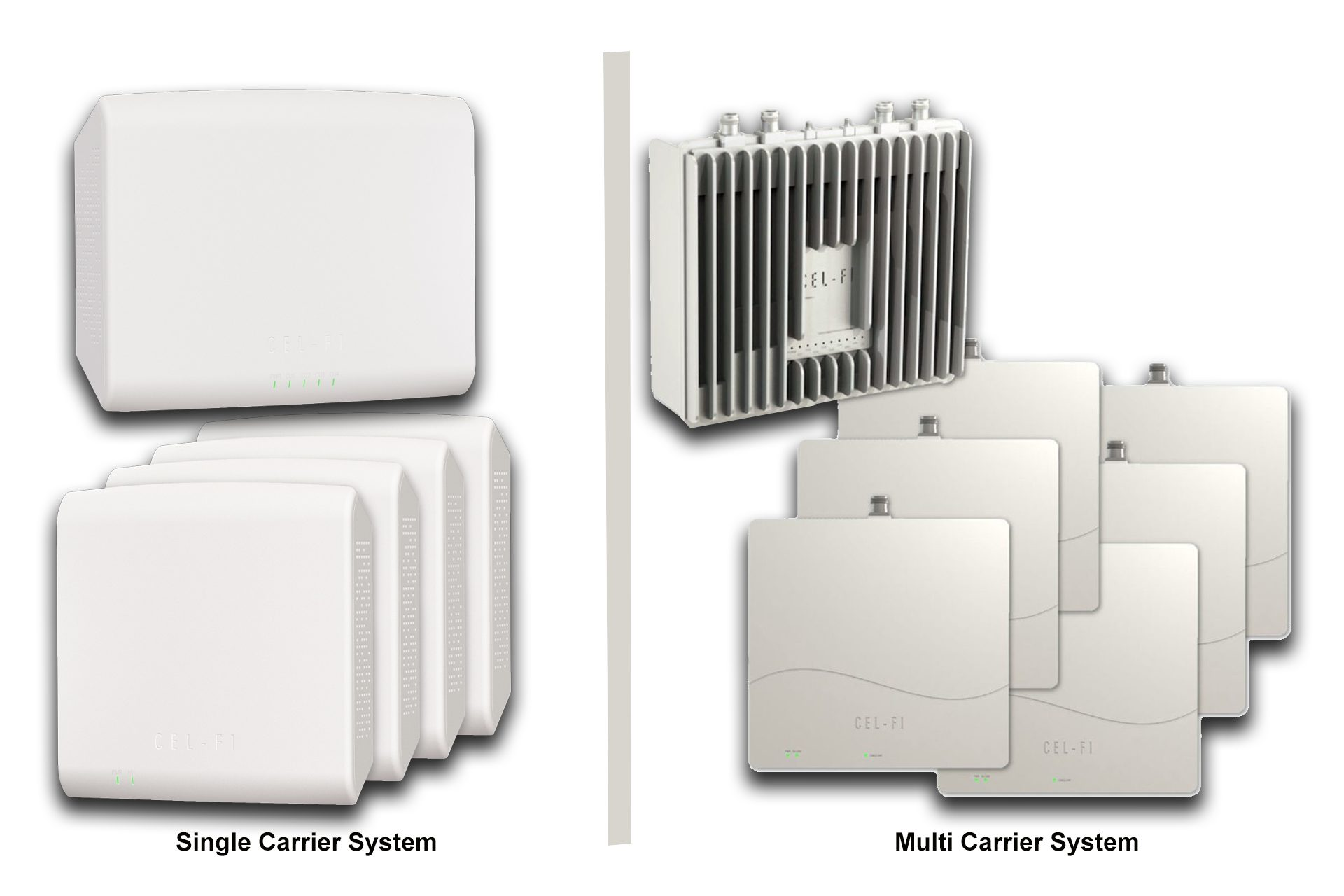 Above are two Nextivity Cel-Fi systems with four antennas working much like a residential WiFi router/switch with multiple access points, offering you cellular coverage.  Either system can offer signal from a single or multiple carriers.